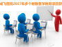 成飞医院2017年多个继教医学教育项目获批